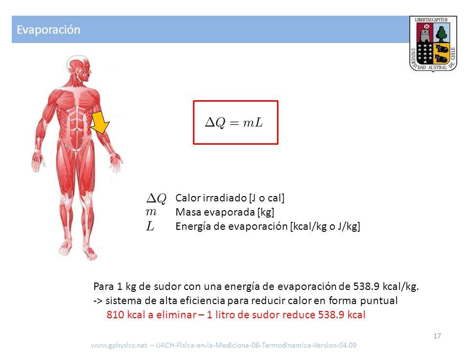 Evaporación Calor irradiado [J o cal] Masa evaporada [kg]